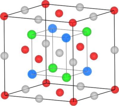 Mn2RuxGa crystal structure