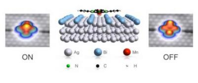 Molecular spintronics switch bismuth/ silver (Wurzburg)