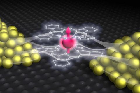 TbPc2 spin transistor render