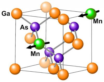 Tohoku Crystal structure of (Ga,Mn)As