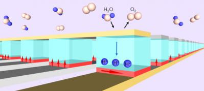 Water molecules - hydrogens ions, magnetic field switch image