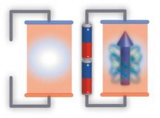 Room Temperature Ferromagnetism