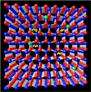 PNNL Plastic spintronics memory image