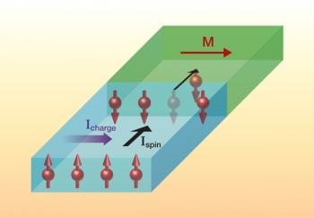 Spin Hall magnetoresistance image