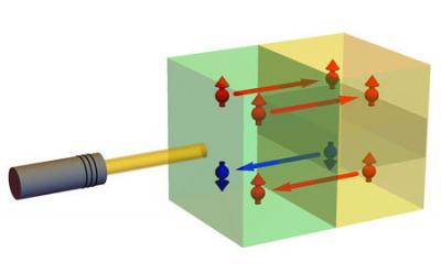 Laser pulse hits nickel on silicon photo